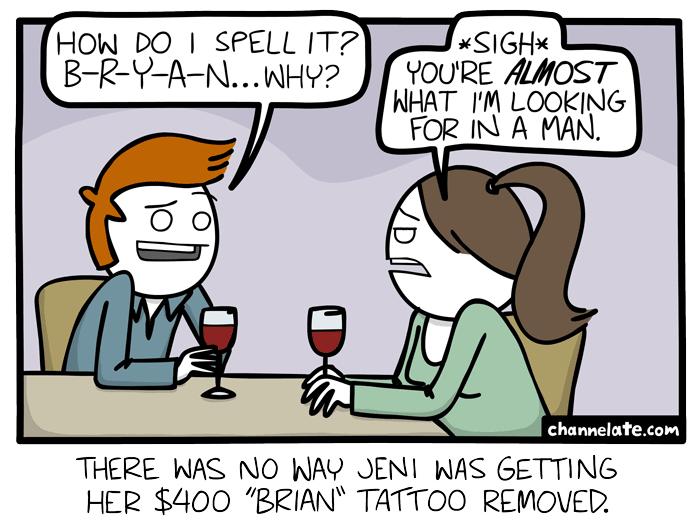 Spelling?
