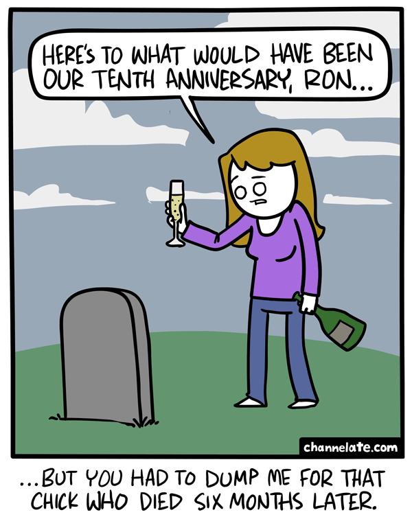 10th Anniversary.